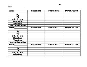 Verb Drills/Conjugation Practice