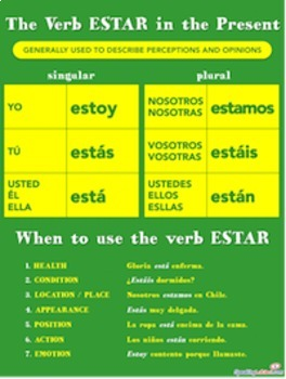Verb ESTAR: Printable Spanish Poster and Handout