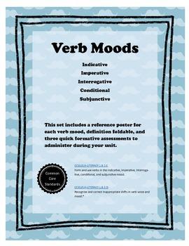 Verb Moods: Imperative, Indicative, Interrogative, Subjunc