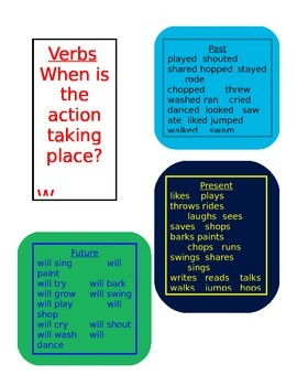 Verb Poster
