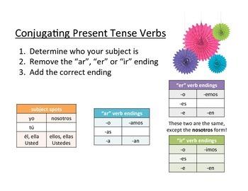 Spanish Verb, Verb Tense Notes