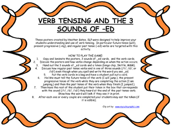 Verb Tensing and the 3 Sounds of _ed