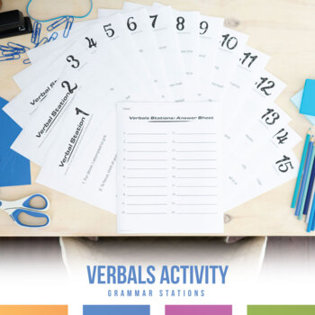 Verbal Phrases (Gerund, Participial, Infinitive) Task Card