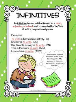 Verbals Infinitives and Infinitive Phrases Classroom Poste