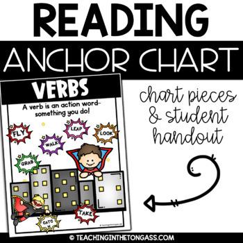 Verbs Anchor Reading Anchor Chart