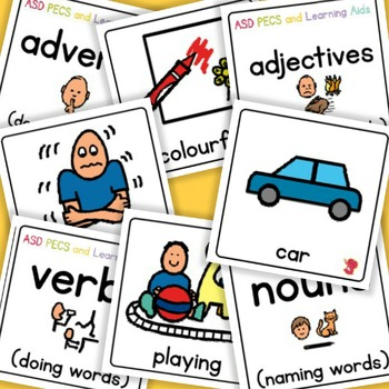 Verbs. Nouns, Adjectives, and Adverbs - Boardmaker / Autis