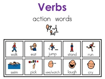 Verbs - Verbs and Verb Phrases (Main & Helping Verbs)
