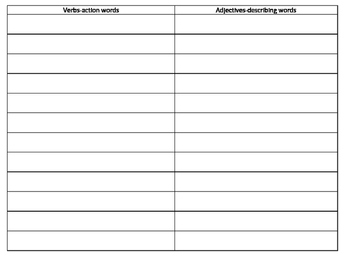 Verbs and Adjectives Graphic Organizer