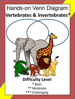 Vertebrate and Invertebrate Hands-On Venn Diagram Activity