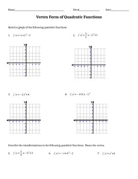 Vertex Form of Quadratic Functions