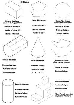 Vertices Faces Edges