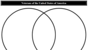 Veterans Venn Diagram