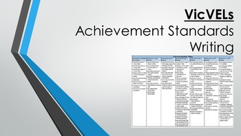 VicVELs Achievement Standards Writing