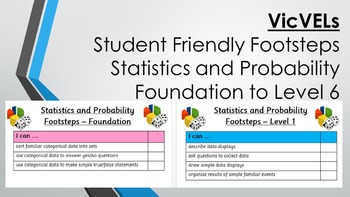 VicVELs Child Friendly Stats and Probability Footsteps Fou