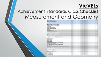 VicVELs Measurement and Geometry Achievement Standards Cla