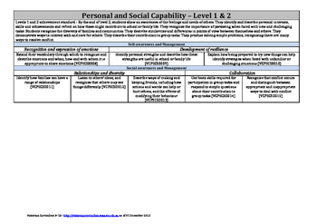 Victorian Curriculum F-10 - Level 1 & 2 - Personal and Soc