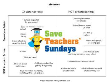 Victorian schools Lesson Plan and Worksheets
