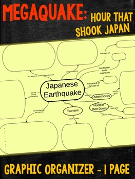 Video Graphic Organizer Japan Earthquake Megaquake