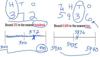 Video Tutorial: Common Core Math Standard 4.NBT.3 (Roundin