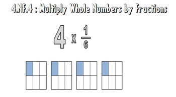 Video Tutorial: Common Core Standard 4.NF.4 (Wholes Multip