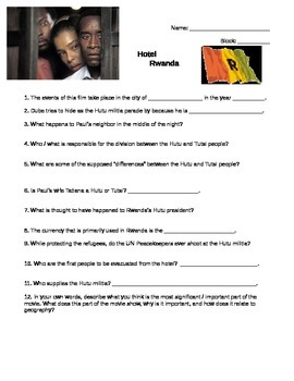 Video Worksheet - Hotel Rwanda