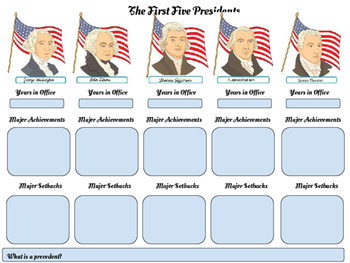Viewing Guide: History Channel The Presidents Part 1