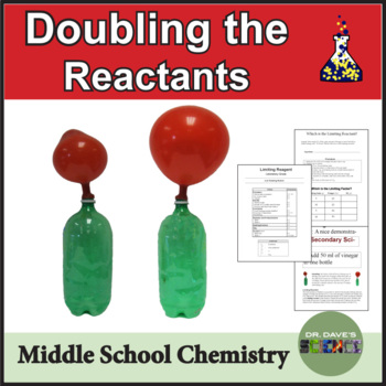 Doubling the Reactants in a Chemical Reaction