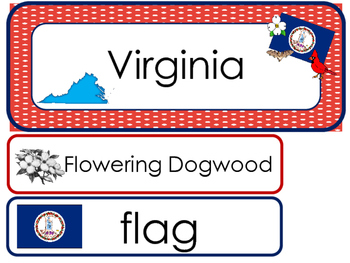 Virginia State Word Wall Bulletin Board Set. Geography Cur