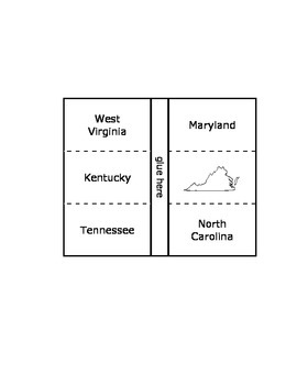 Virginia Studies - Border States - by direction from Virginia