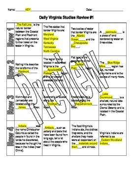 Virginia Studies Daily Review Worksheet #1 and KEY - VS.2