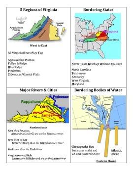 Virginia Studies Geography VS2a-c