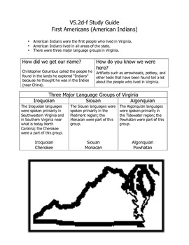 Virginia Studies VS.2d,e,f Study Guide Interactive