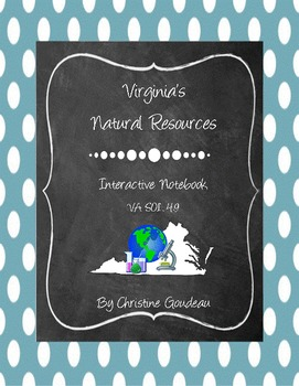 Virginia's Natural Resources Science Unit - Interactive Notebook