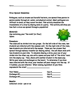 Virus Spread Simulation!