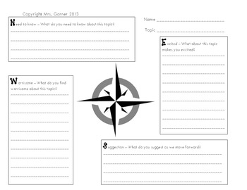 Visible Thinking Routine - Compass Points Freebie (Recordi