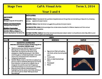 Term 3 Visual Arts Program Aboriginal Art 2014