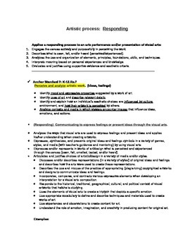 "Visual Arts NEW Standards ""Responding"" AND Objectives AND"