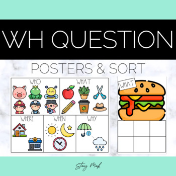 Visual Cues For Answering WH- Questions (Poster)