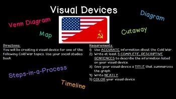 Visual Devices