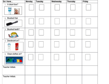 Visual Hygiene Checklist