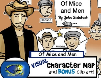 Visual Map-Of Mice and Men by John Steinbeck-Comes with 3