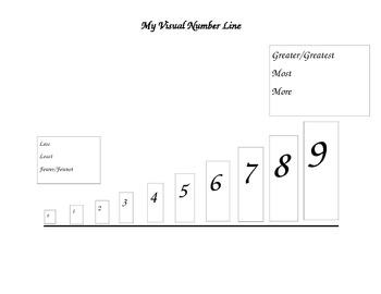 Visual Number Line