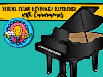 Visual Piano Keyboard Reference with Enharmonics