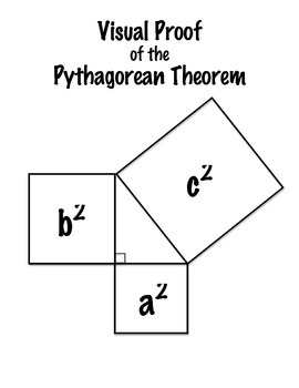 Visual Proof of the Pythagorean Theorem Concept Clue