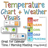 Weather Visuals / Temperature Chart and Cards for Special
