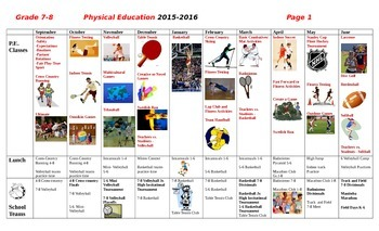 Visual Year Outline for Physical Education  Grade 7-8
