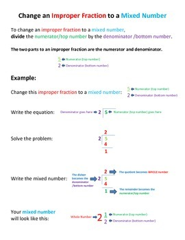 Fractions: Changing Improper Fraction to Mixed Number Visual Aid