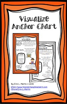Visualize Reading Strategy Anchor Poster
