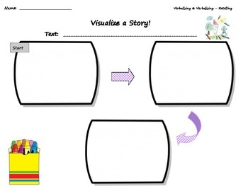 Visualizing & Verbalizing Story Retell * * Reading Comprehension