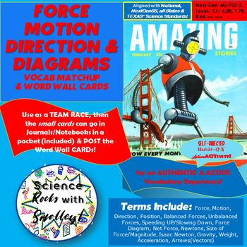 Force, Motion, & Force Diagram Vocab Match-Up Cards